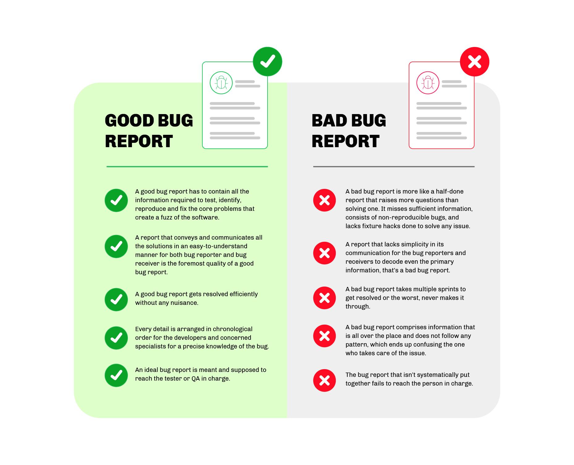good bug report vs bad bug report